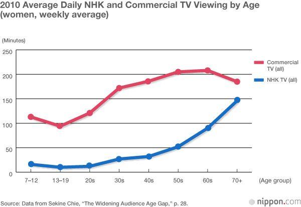 How NHK Lost Its Way | Nippon com