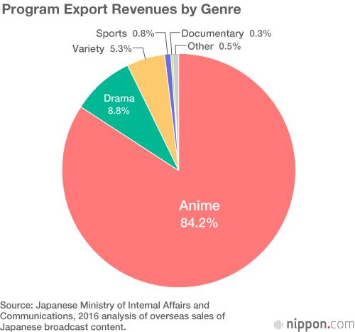 Japanese Television's Contribution to Tourism   Nippon com