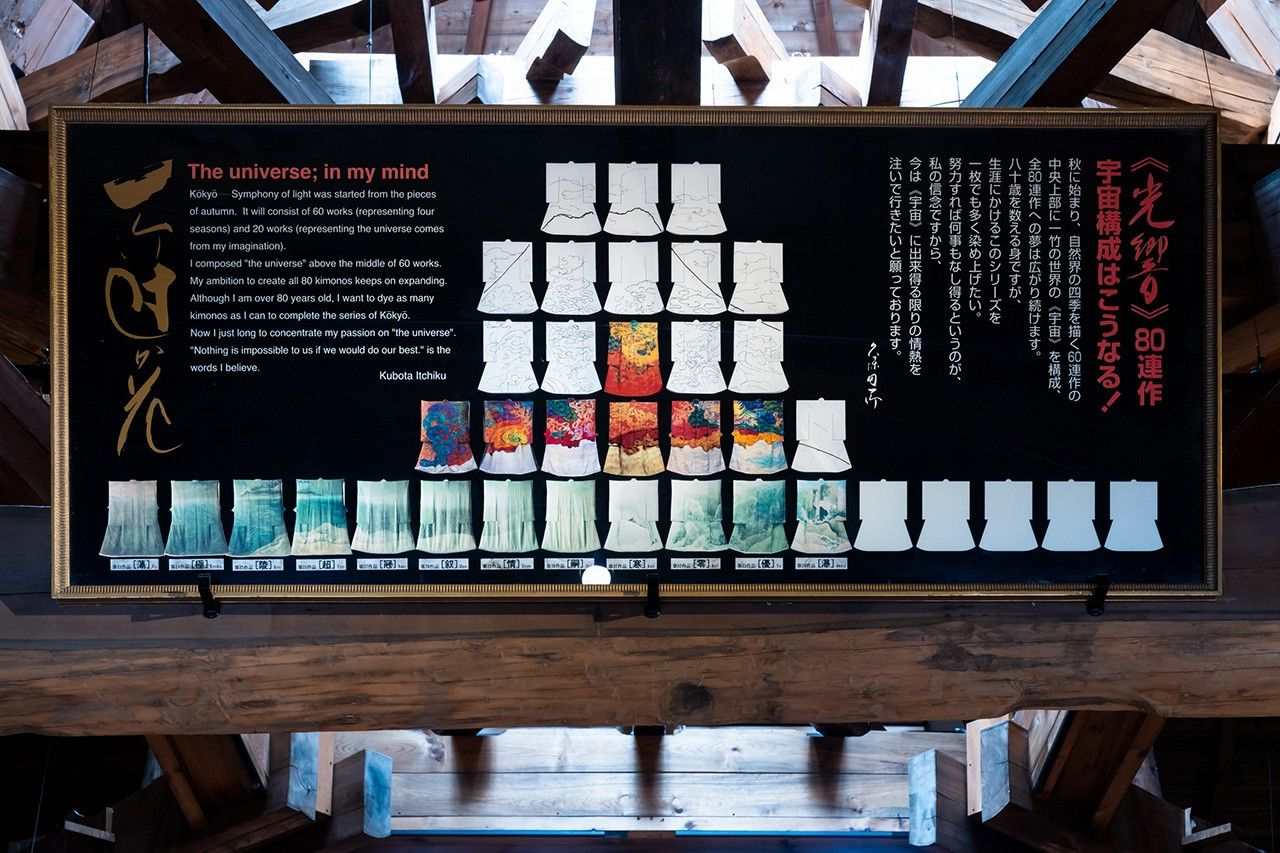 A museum panel shows the final layout of the Symphony of Light, with the finished works in place.