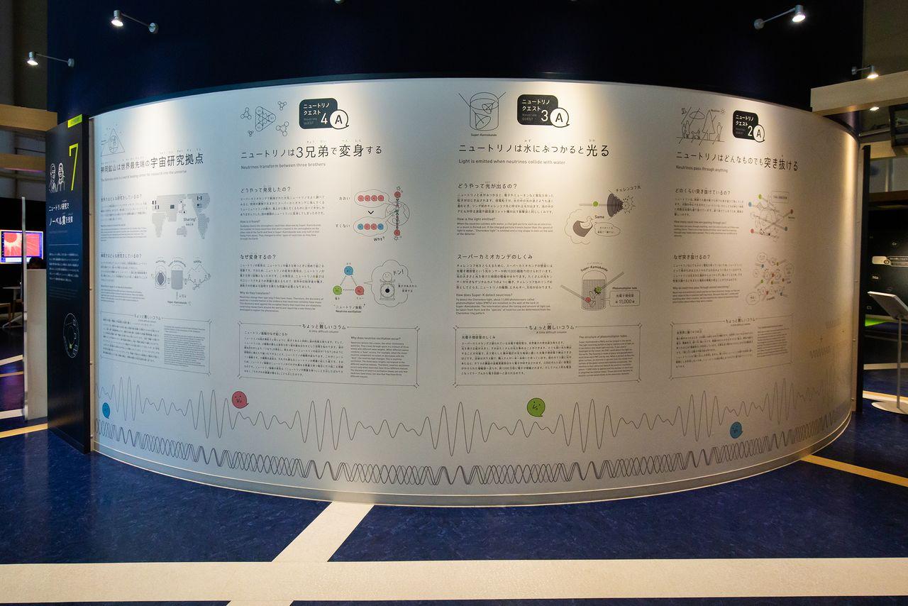 Panel di dinding dan kolom berisi informasi yang mudah diikuti tentang Super Kamiokande dan neutrino.