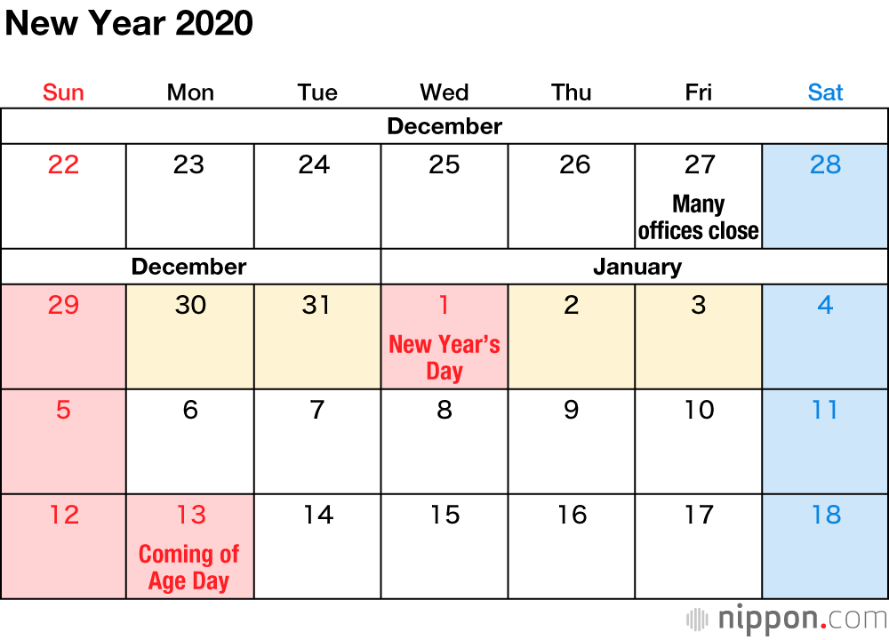 Federal Pay Period Calendar 2020.Japan S National Holidays In 2020 Nippon Com