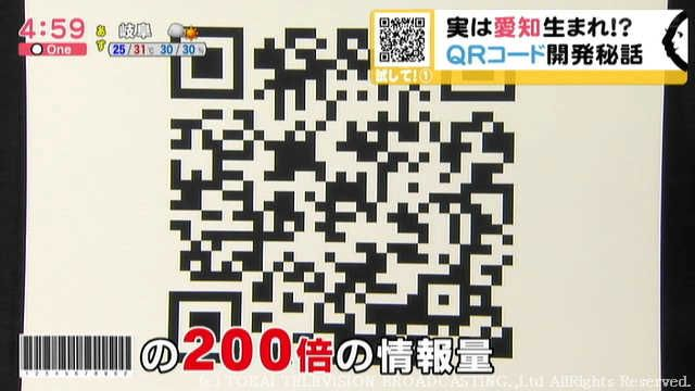 QR codes are packed with information.