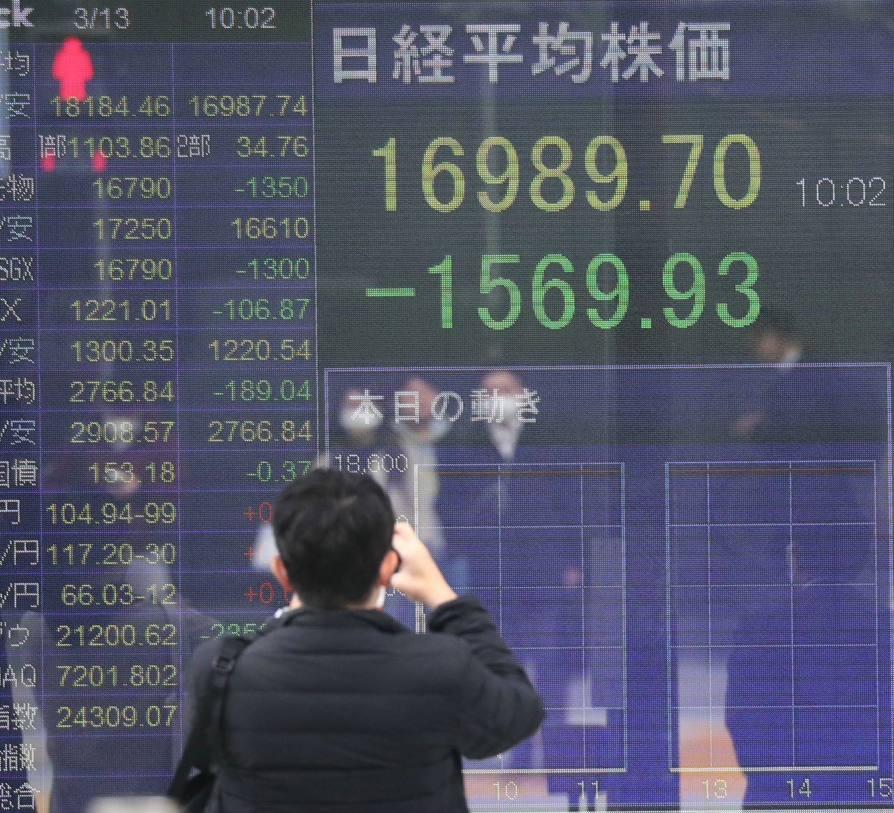 A board shows the Nikkei index in Tokyo on March 13, 2020. (© Jiji)