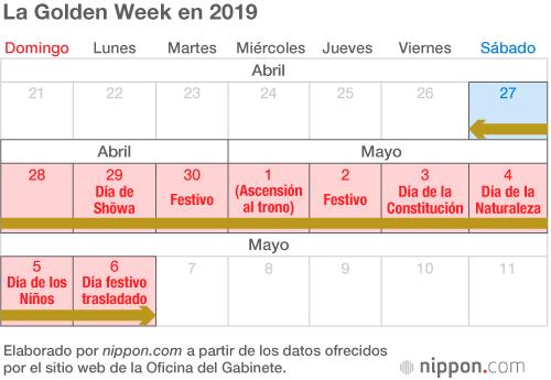 Calendario Laboral 2020 Galicia Pdf.Los Dias Festivos Nacionales De Japon En 2019 Una Golden