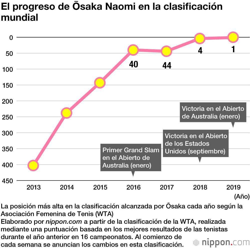 0ecc4b529d18 https   www.nippon.com es japan-data h00434  2019-05-29T15 58 59 ...