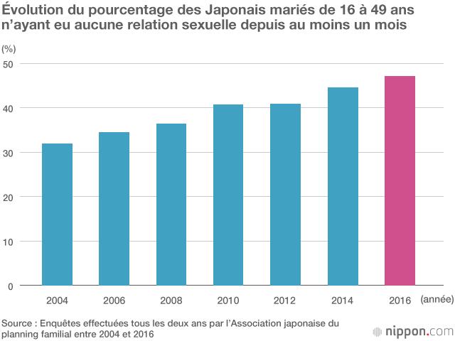 japonais sexe rapide