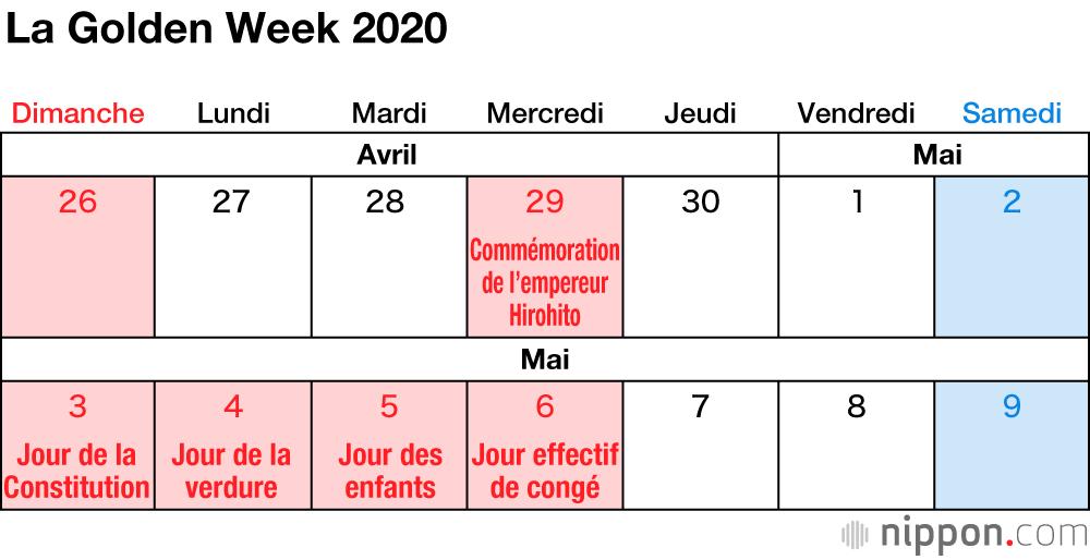 Calendrier Ferie 2020
