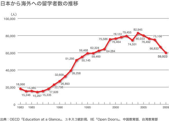 求められる日本社会のグローバル化 | nippon.com