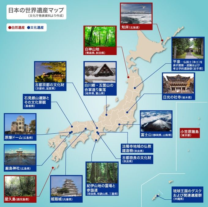 世界 遺産 日本