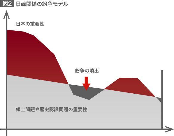 問題 やすく わかり 韓 日 徴用工問題とは?わかりやすく解説!今後の日韓関係にどう影響する?  