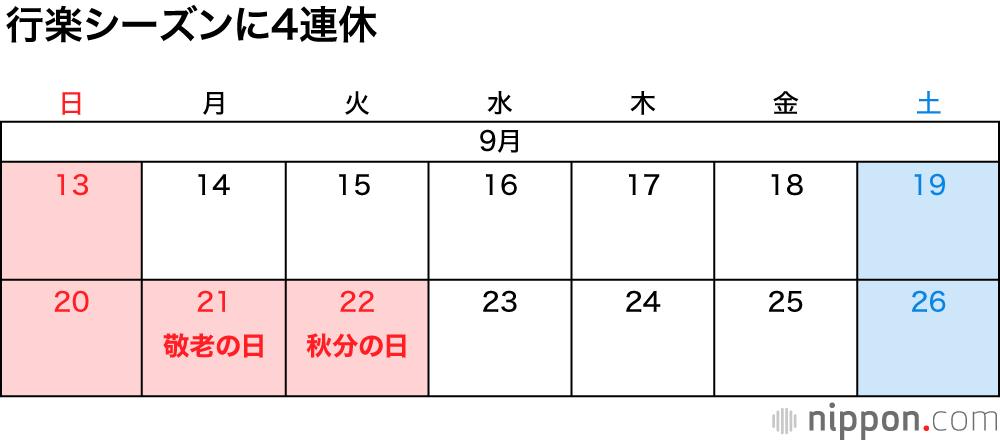 デンソー カレンダー 2020 2020年度稼働日カレンダー - denso-aircool.co.jp