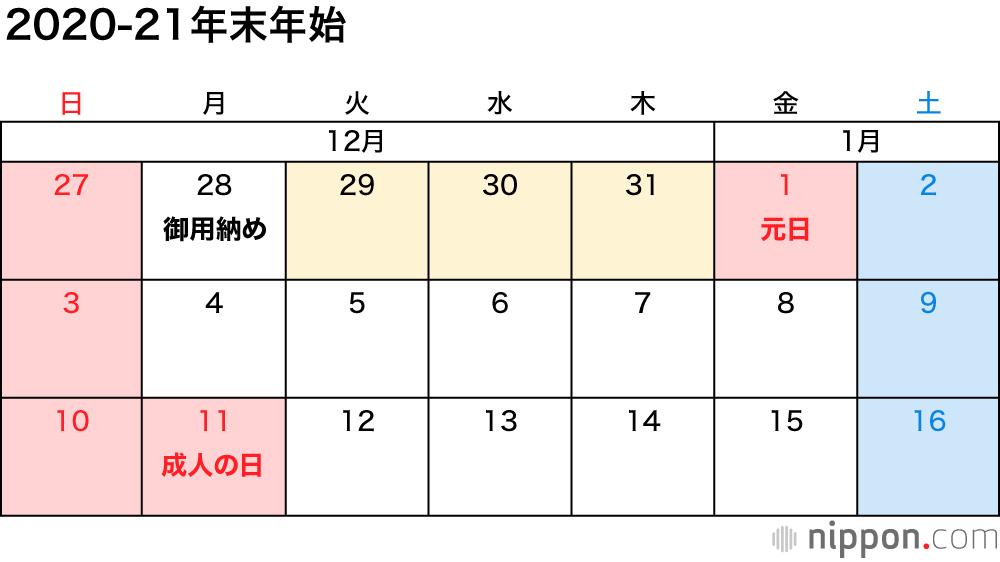 月 祝日 3