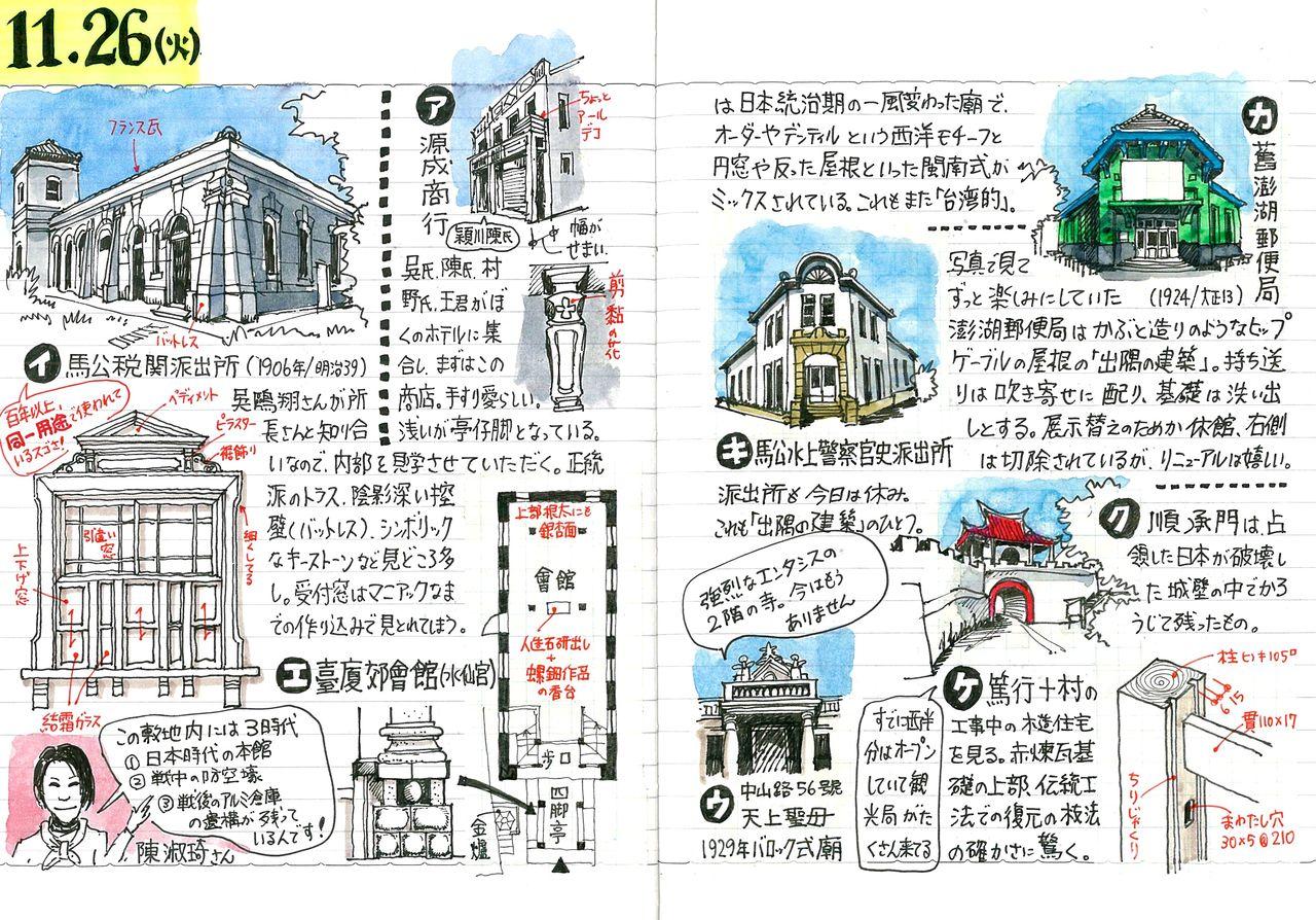 渡邉義孝さんの個性的なスケッチ。これらは澎湖へ旅行した際に描いたもの(渡邉義孝さん提供)
