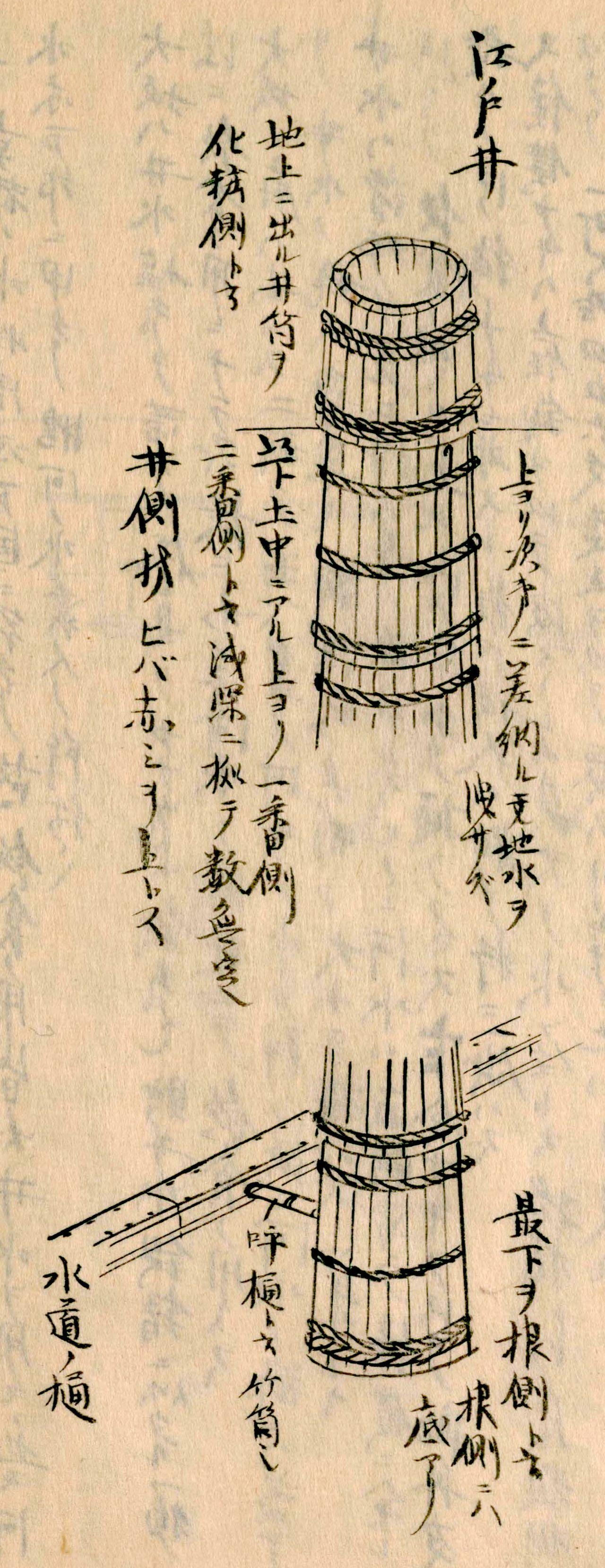 『守貞漫稿』国立国会図書館所蔵