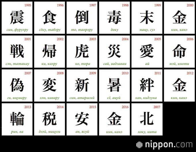 Иероглиф 2017 года: «север» | Nippon.com