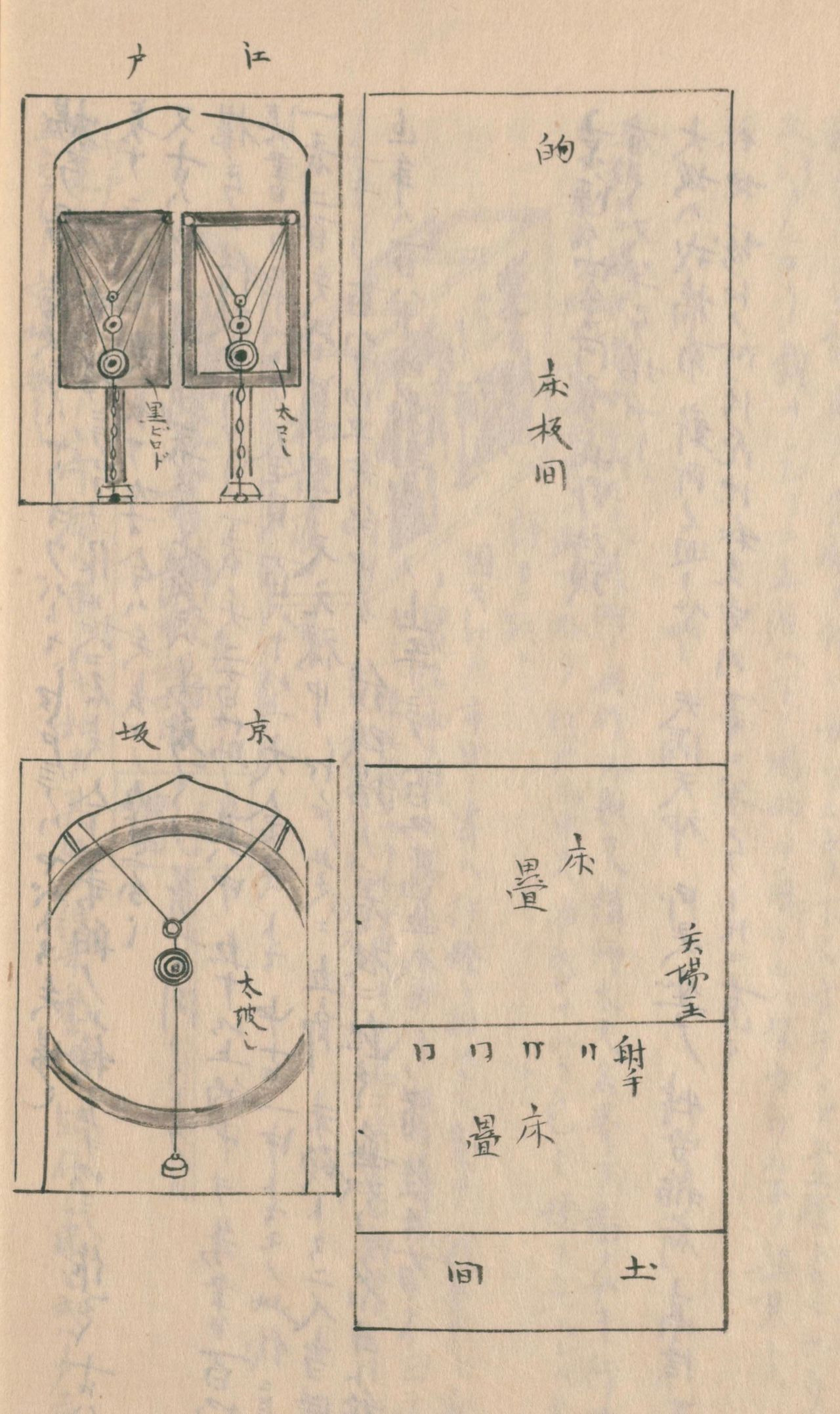 План ёкюба (справа) и изображение мишеней (слева). Вверху – мишень в Эдо, на ней отмечены три цели – большая, средняя и малая; внизу – мишень в Киото-Осака, цель только одна, а при попадании звенит подвешенный снизу колокольчик