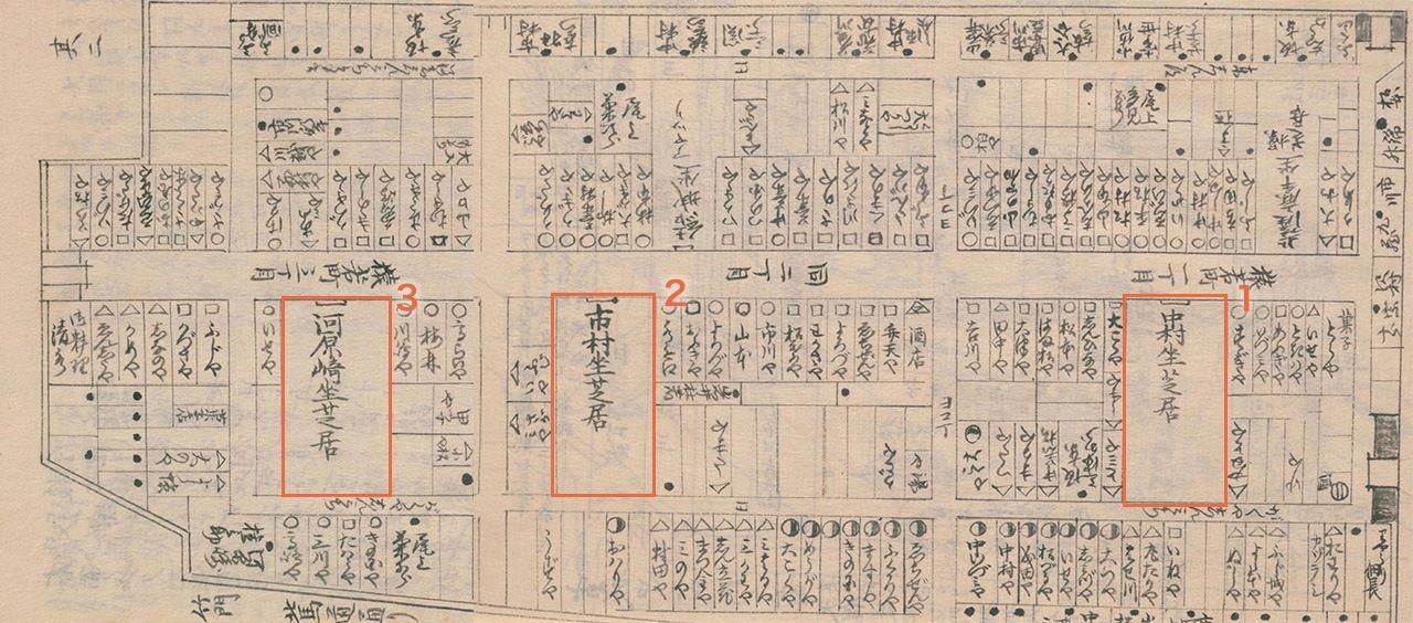 Карта улиц Сарувака-тё. 1) Накамура-дза, 2) Итимура-дза, 3) Каварасаки-дза. На карте можно увидеть также театры Дзёрури – Юки-дза и Сацума-дза («Морисада манко», Национальная парламентская библиотека)