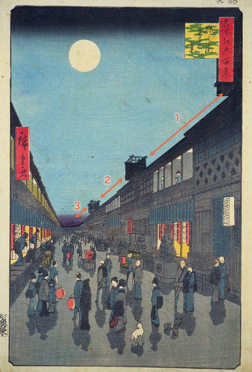 Хиросигэ, «Вечерний вид Сарувака-тё» серии «Знаменитые места Эдо – 100 пейзажей» (Мэйсё эдо хяккэй), изображены 1) Морита-дза, 2) Итимура-дза, 3) Накамура-дза (коллекция Национальной парламентской библиотеки)