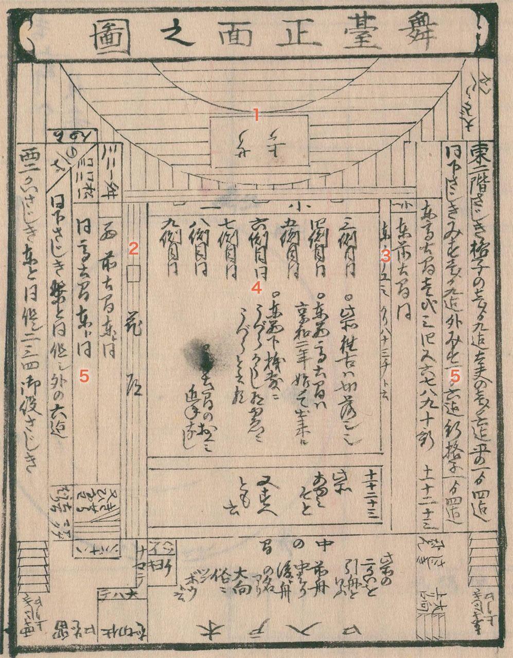 План интерьера театра Накамура-дза – отмечены сцена, «цветочная дорожка» ханамити, зрительские места. 1) сцена, 2) ханамити, 3) боковая ханамити, 4) места для важных посетителей садзики